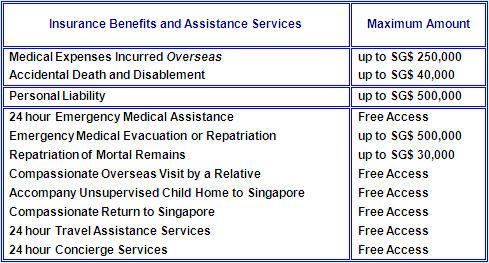 ZUJI Travel Insurance